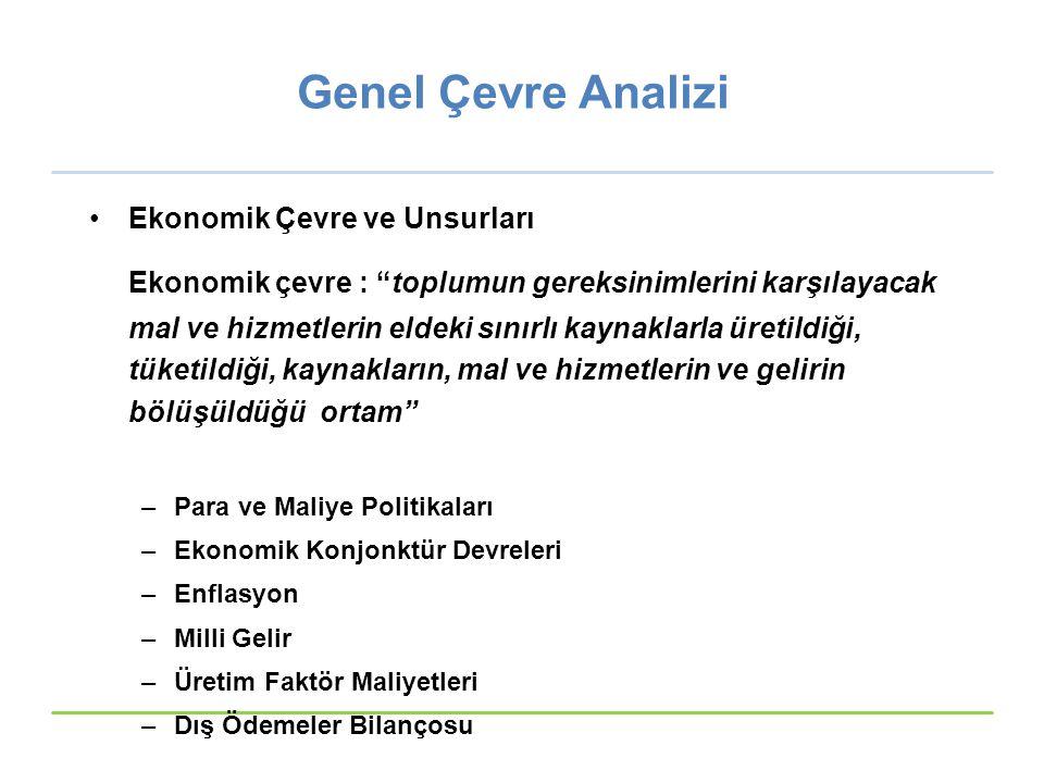 Genel Çevre Analizi Ekonomik Çevre ve Unsurları.
