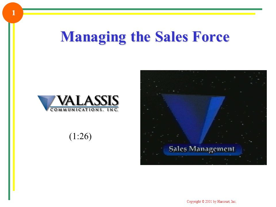 Managing the Sales Force