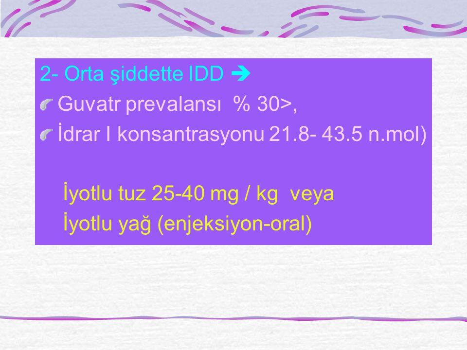 2- Orta şiddette IDD  Guvatr prevalansı % 30>, İdrar I konsantrasyonu 21.8- 43.5 n.mol) İyotlu tuz 25-40 mg / kg veya.