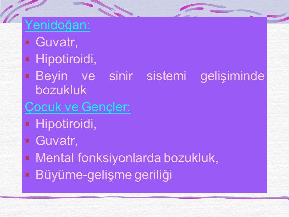 Yenidoğan: Guvatr, Hipotiroidi, Beyin ve sinir sistemi gelişiminde bozukluk. Çocuk ve Gençler: Mental fonksiyonlarda bozukluk,