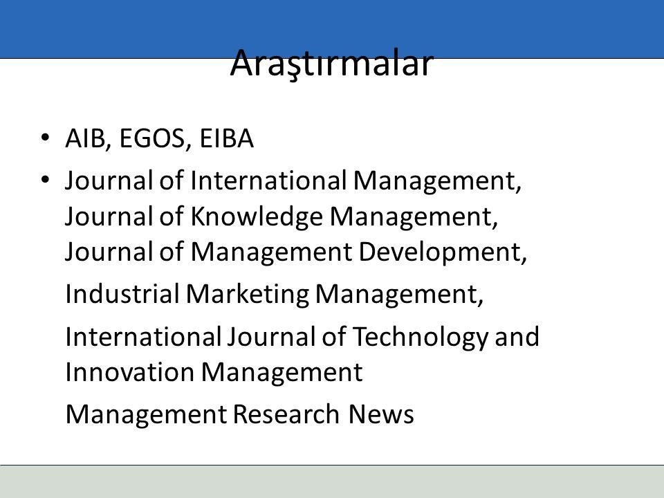 Araştırmalar AIB, EGOS, EIBA