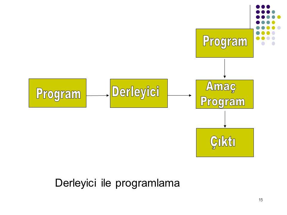 Derleyici ile programlama