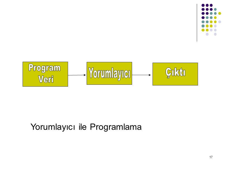 Yorumlayıcı ile Programlama