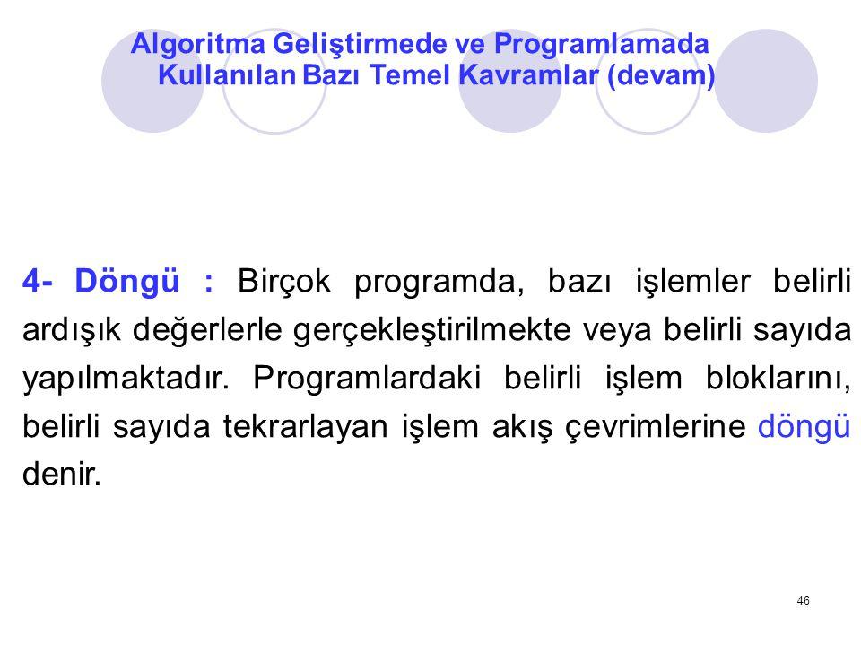 Algoritma Geliştirmede ve Programlamada Kullanılan Bazı Temel Kavramlar (devam)