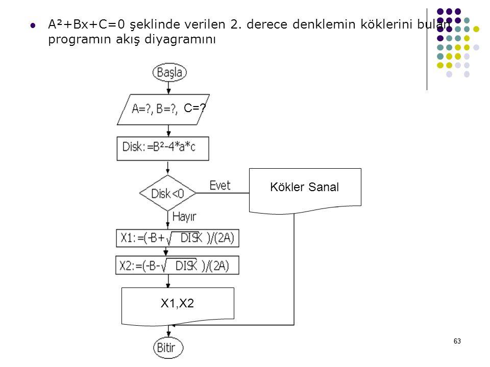 A²+Bx+C=0 şeklinde verilen 2