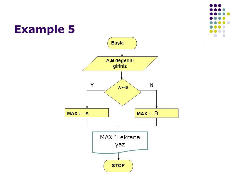Example 5 MAX 'ı ekrana yaz MAX  A STOP Y N Başla