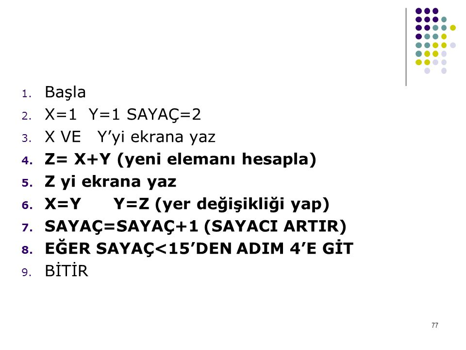 Başla X=1 Y=1 SAYAÇ=2. X VE Y'yi ekrana yaz. Z= X+Y (yeni elemanı hesapla) Z yi ekrana yaz. X=Y Y=Z (yer değişikliği yap)