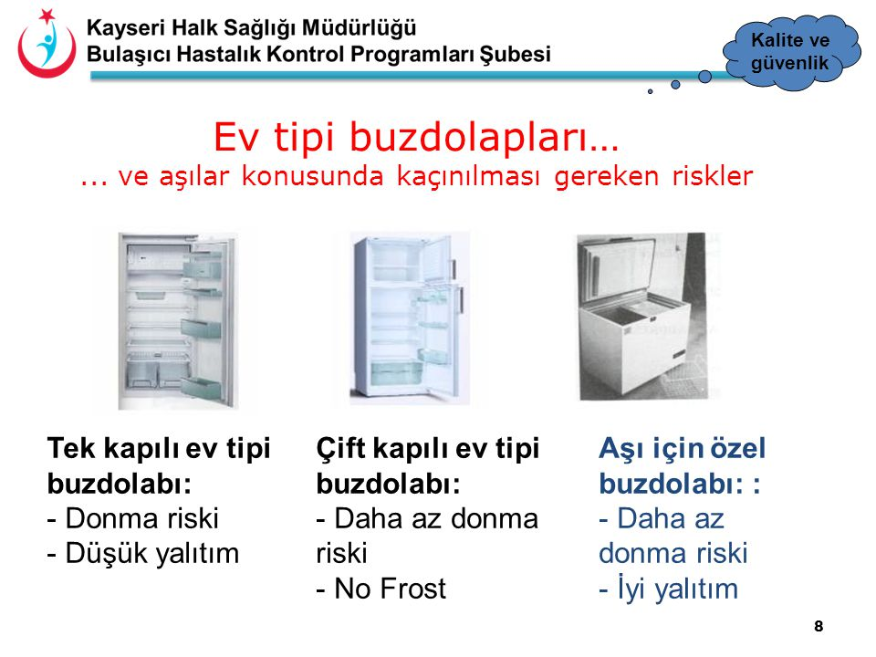 Kalite ve güvenlik Ev tipi buzdolapları… ... ve aşılar konusunda kaçınılması gereken riskler. Tek kapılı ev tipi buzdolabı: