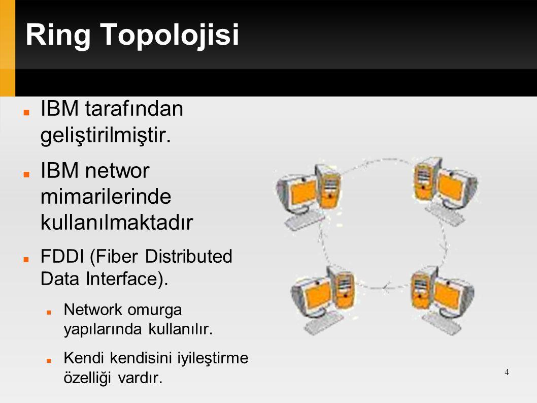 Ring Topolojisi IBM tarafından geliştirilmiştir.