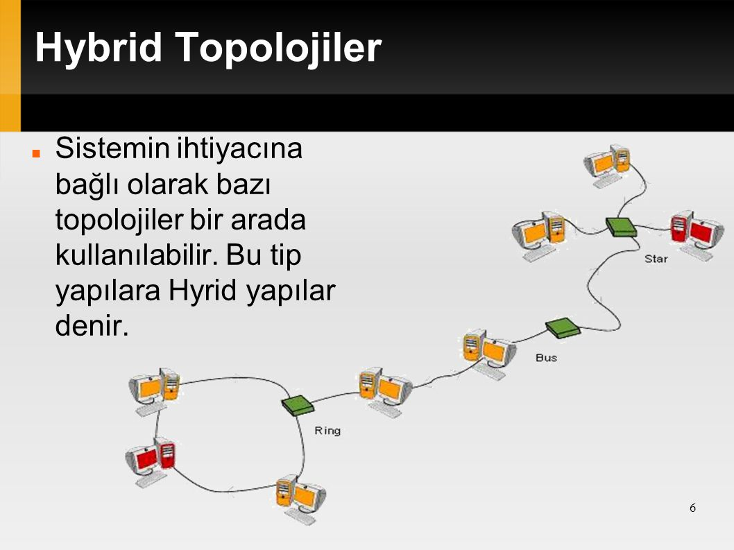 Hybrid Topolojiler Sistemin ihtiyacına bağlı olarak bazı topolojiler bir arada kullanılabilir.