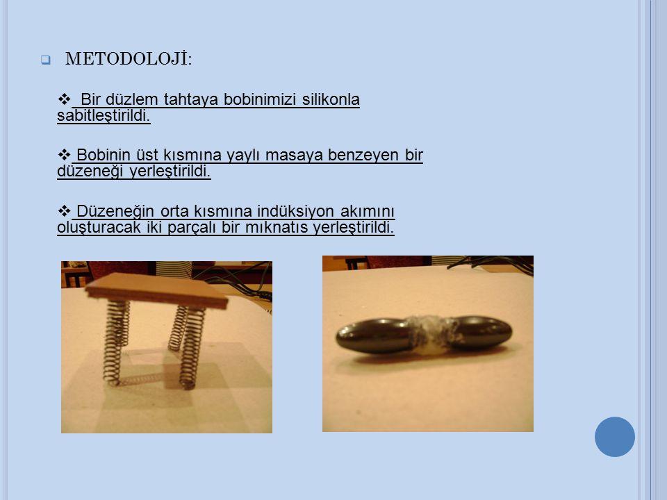 METODOLOJİ: Bir düzlem tahtaya bobinimizi silikonla sabitleştirildi.