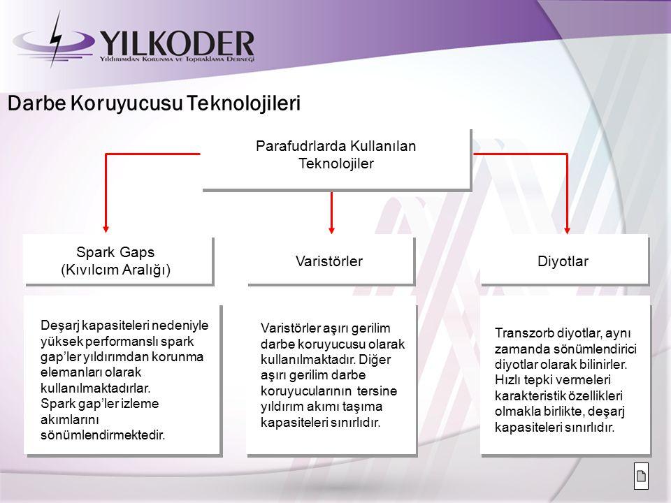 Darbe Koruyucusu Teknolojileri