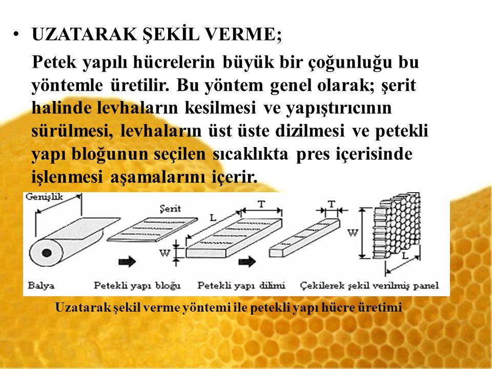 UZATARAK ŞEKİL VERME;