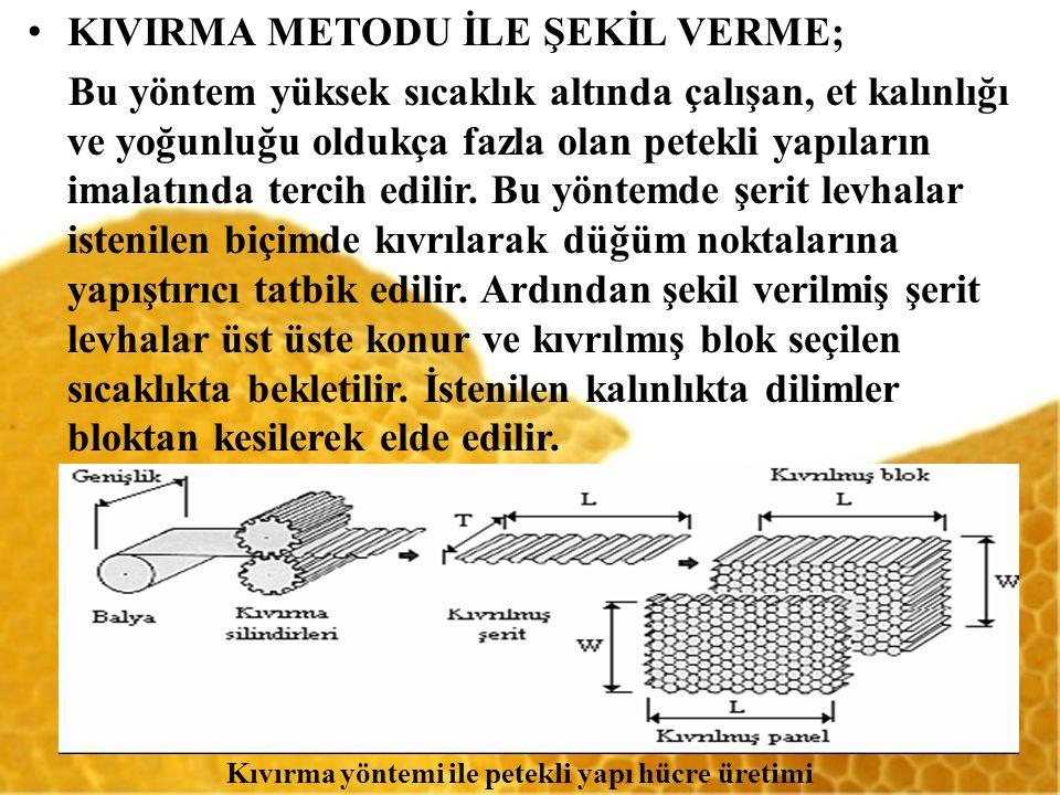 KIVIRMA METODU İLE ŞEKİL VERME;