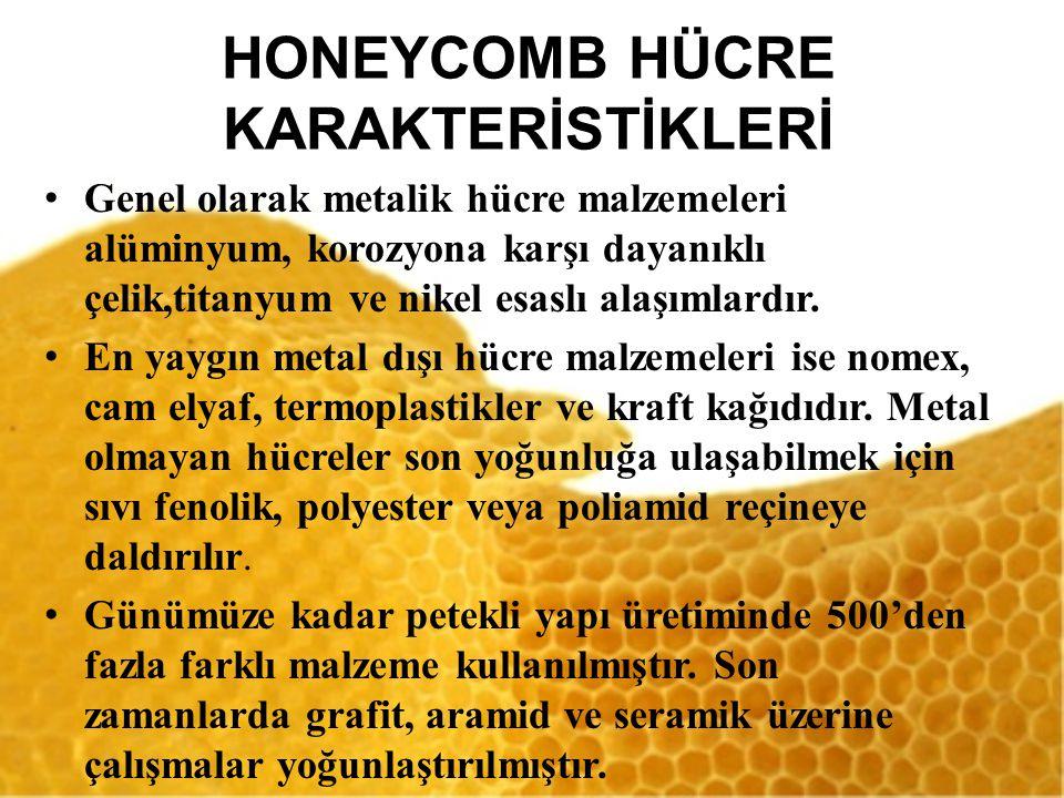 HONEYCOMB HÜCRE KARAKTERİSTİKLERİ