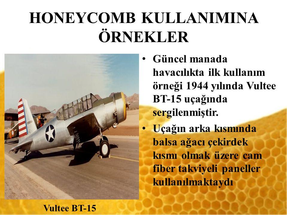 HONEYCOMB KULLANIMINA ÖRNEKLER