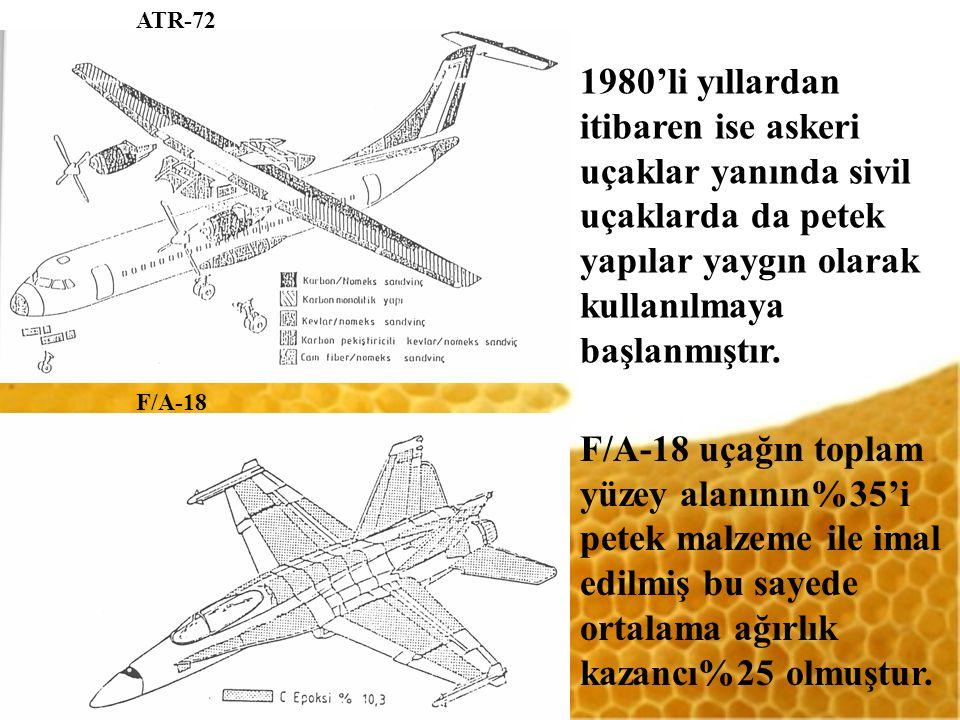 ATR-72 1980'li yıllardan itibaren ise askeri uçaklar yanında sivil uçaklarda da petek yapılar yaygın olarak kullanılmaya başlanmıştır.