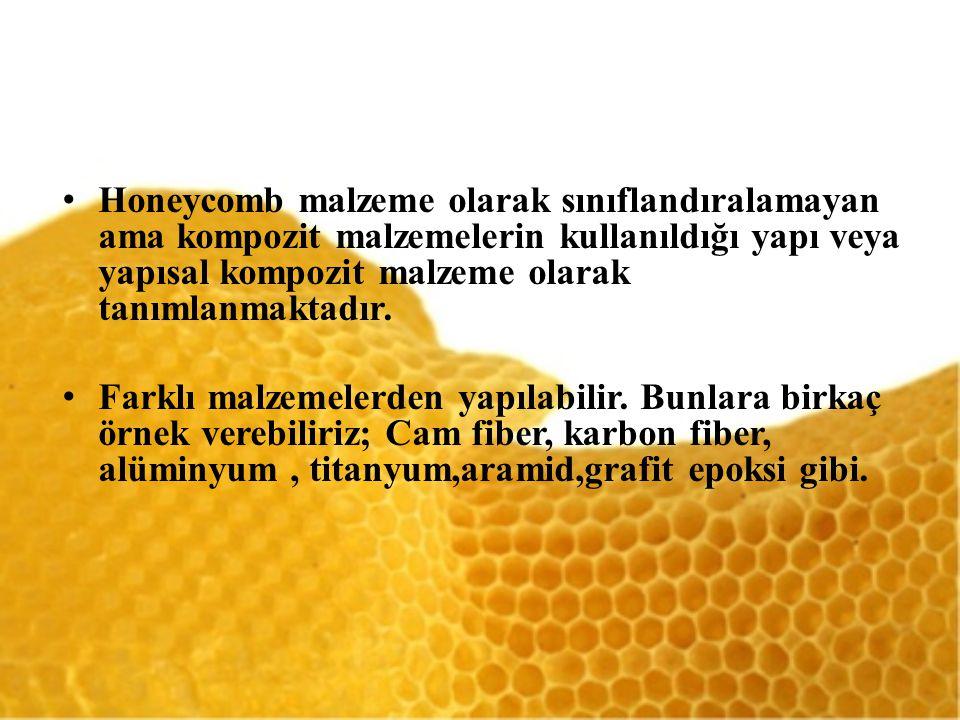 Honeycomb malzeme olarak sınıflandıralamayan ama kompozit malzemelerin kullanıldığı yapı veya yapısal kompozit malzeme olarak tanımlanmaktadır.