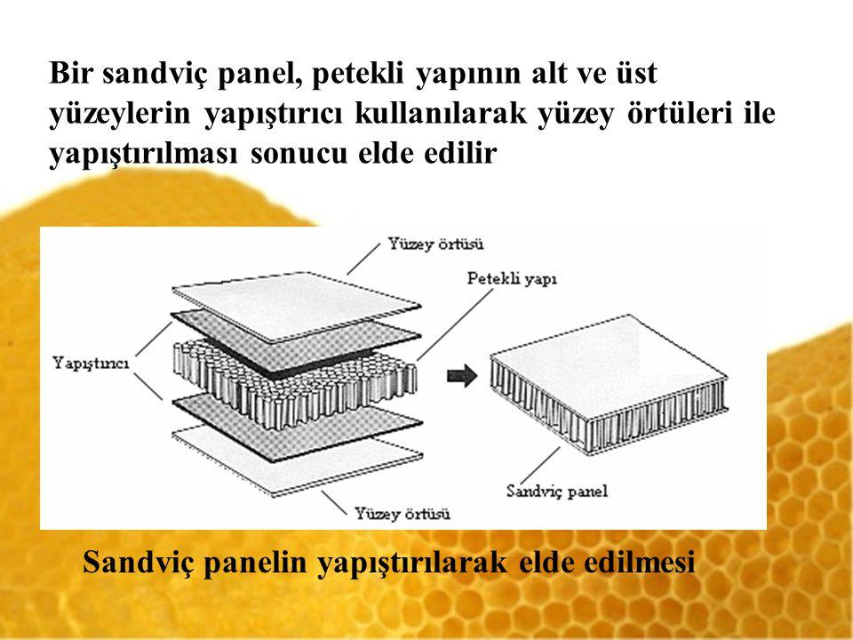 Sandviç panelin yapıştırılarak elde edilmesi