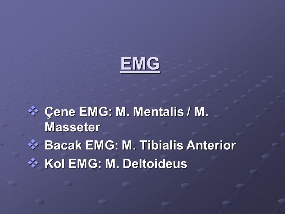 EMG Çene EMG: M. Mentalis / M. Masseter