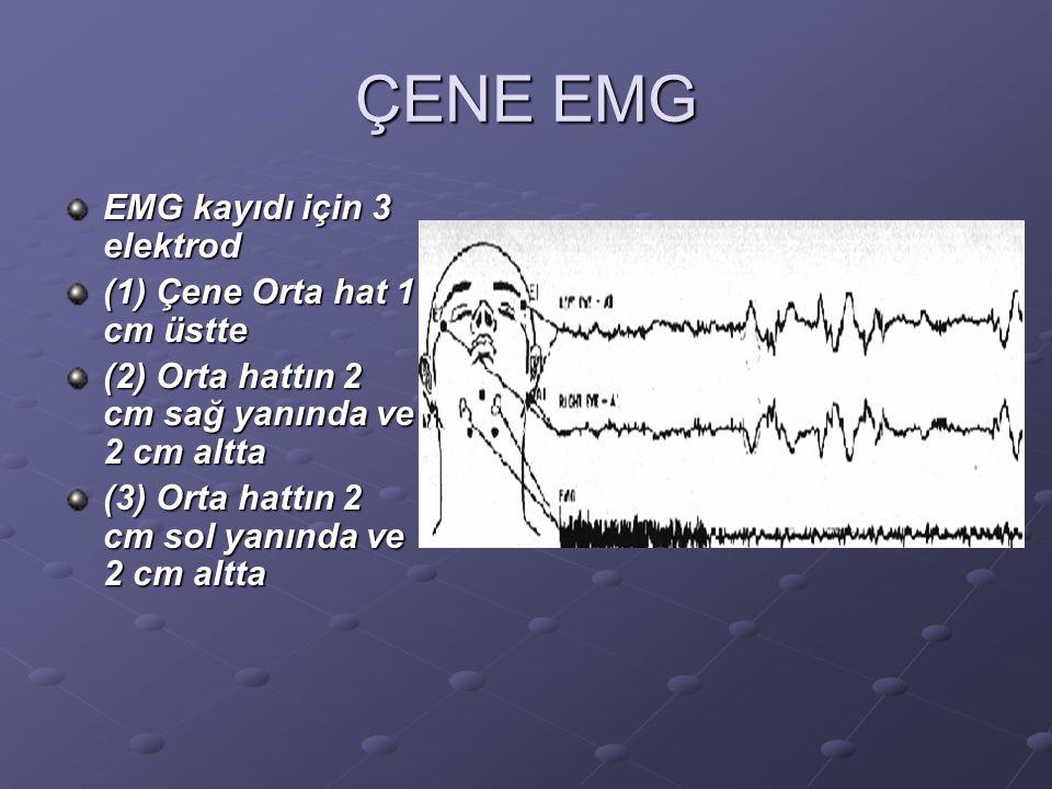 ÇENE EMG EMG kayıdı için 3 elektrod (1) Çene Orta hat 1 cm üstte