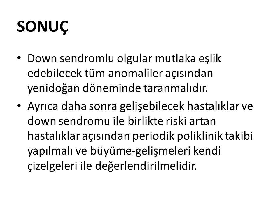 SONUÇ Down sendromlu olgular mutlaka eşlik edebilecek tüm anomaliler açısından yenidoğan döneminde taranmalıdır.