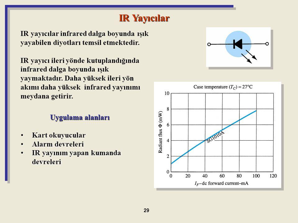 IR Yayıcılar IR yayıcılar infrared dalga boyunda ışık yayabilen diyotları temsil etmektedir.