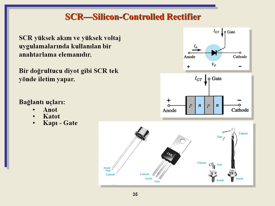 SCR—Silicon-Controlled Rectifier