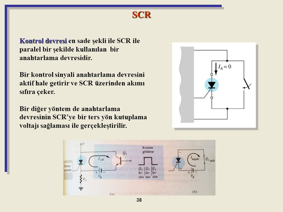 SCR Kontrol devresi en sade şekli ile SCR ile paralel bir şekilde kullanılan bir anahtarlama devresidir.