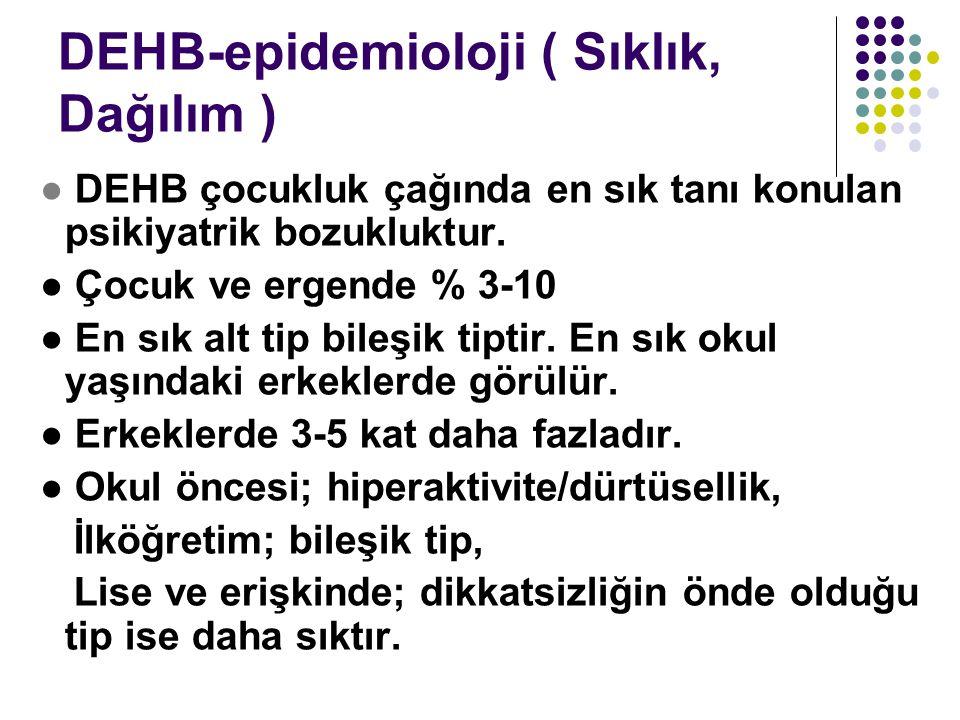 DEHB-epidemioloji ( Sıklık, Dağılım )