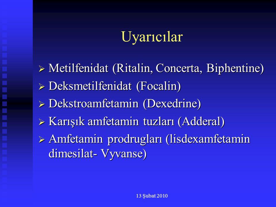 Uyarıcılar Metilfenidat (Ritalin, Concerta, Biphentine)