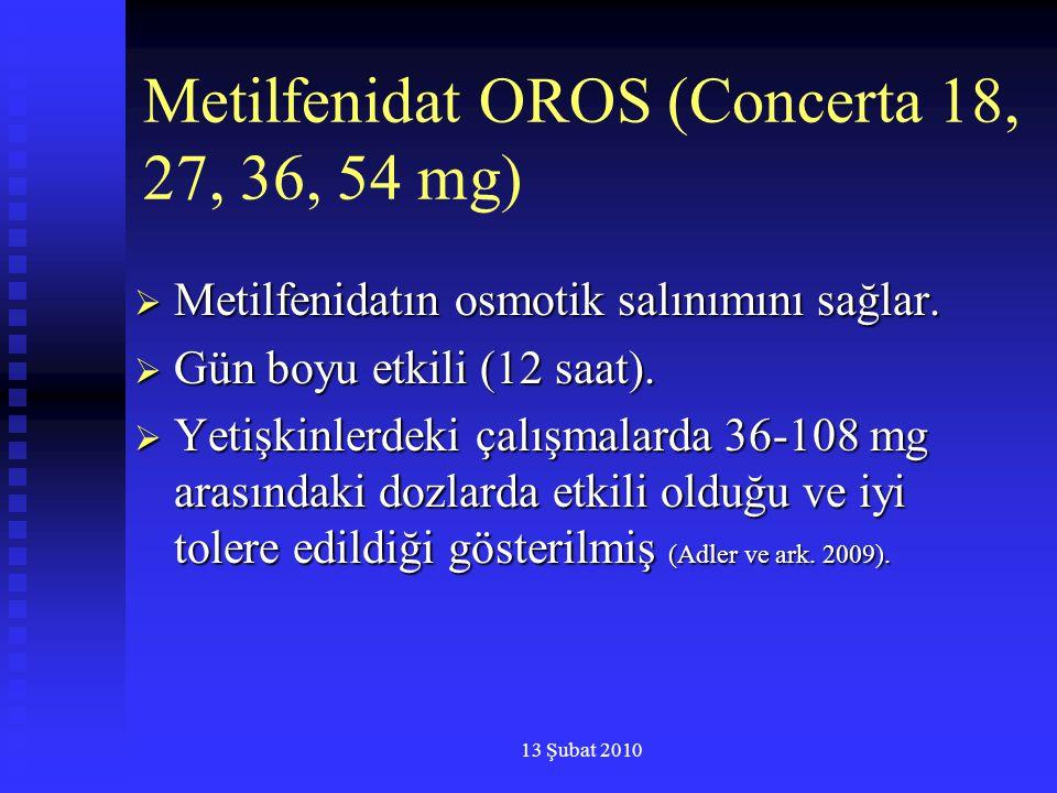 Metilfenidat OROS (Concerta 18, 27, 36, 54 mg)