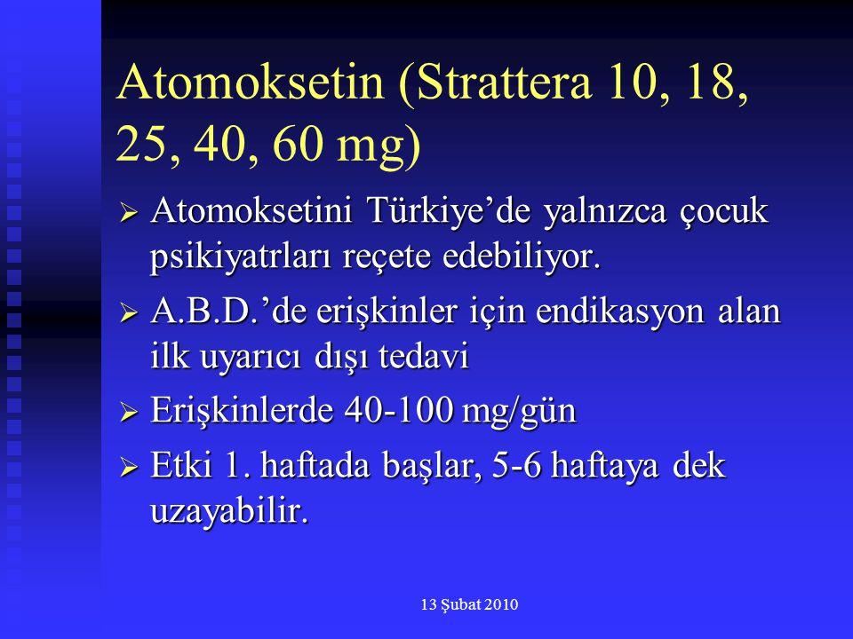 Atomoksetin (Strattera 10, 18, 25, 40, 60 mg)