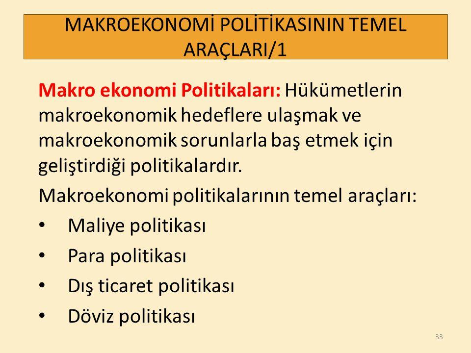 MAKROEKONOMİ POLİTİKASININ TEMEL ARAÇLARI/1