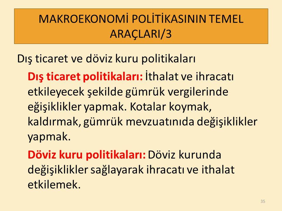 MAKROEKONOMİ POLİTİKASININ TEMEL ARAÇLARI/3