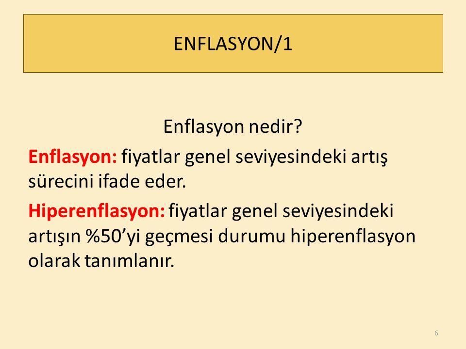 ENFLASYON/1