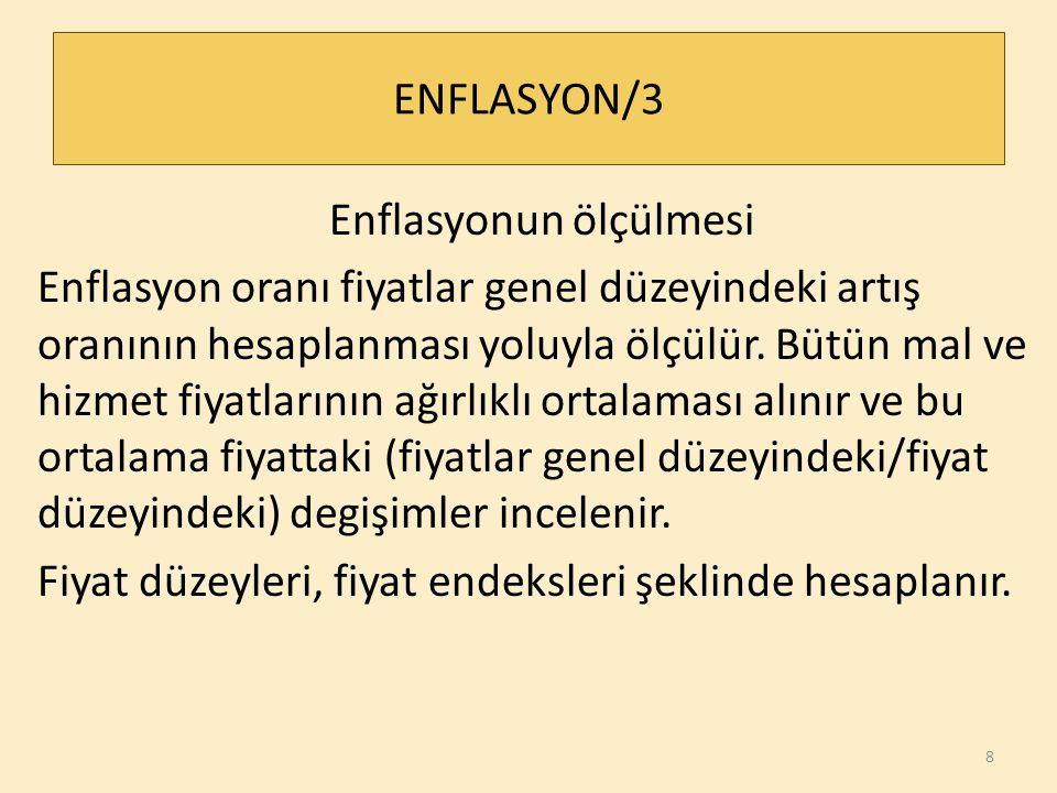 ENFLASYON/3
