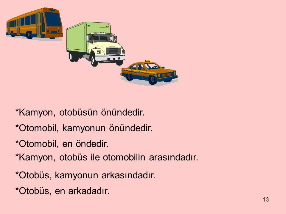 *Kamyon, otobüsün önündedir.