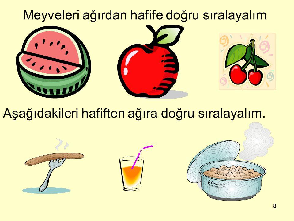 Meyveleri ağırdan hafife doğru sıralayalım