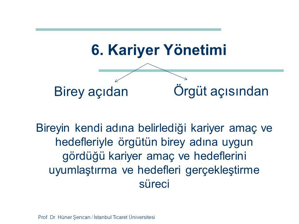 6. Kariyer Yönetimi Birey açıdan Örgüt açısından