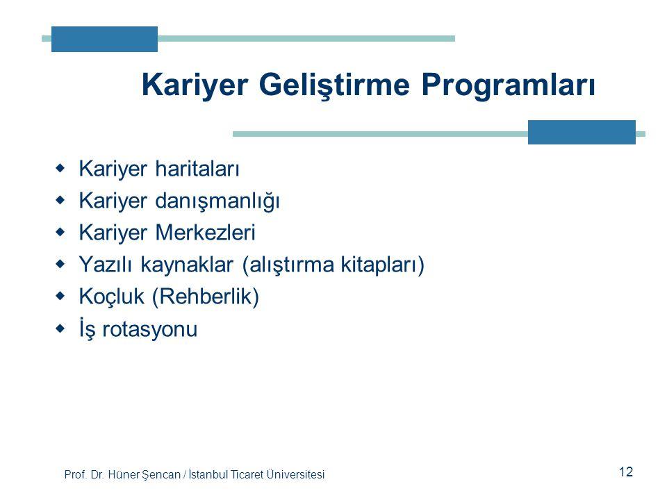 Kariyer Geliştirme Programları
