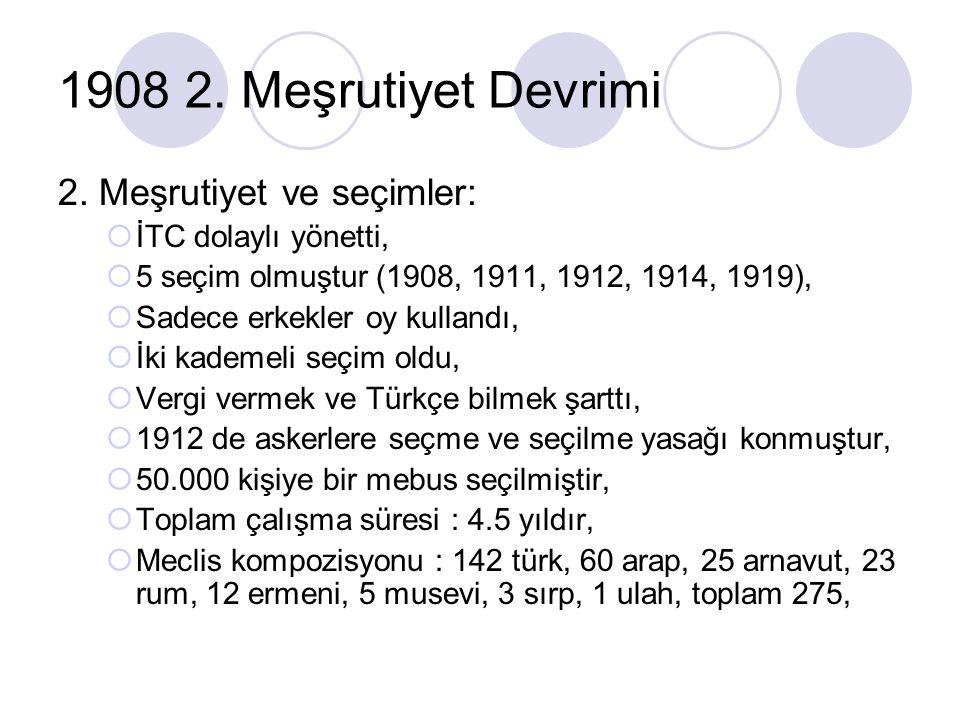 1908 2. Meşrutiyet Devrimi 2. Meşrutiyet ve seçimler: