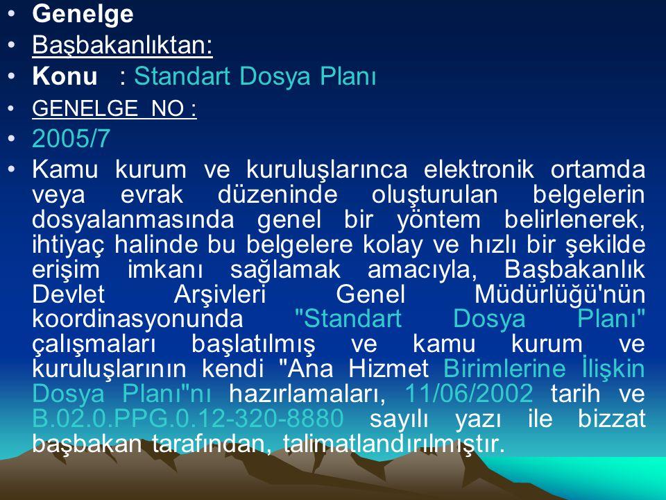 Konu : Standart Dosya Planı 2005/7