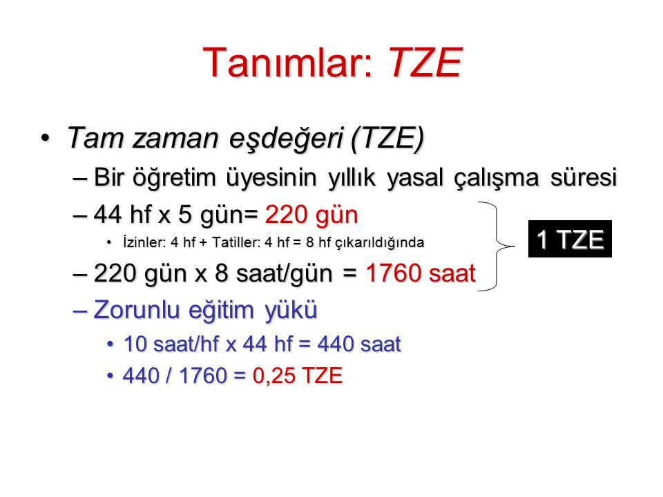 Tanımlar: TZE Tam zaman eşdeğeri (TZE)