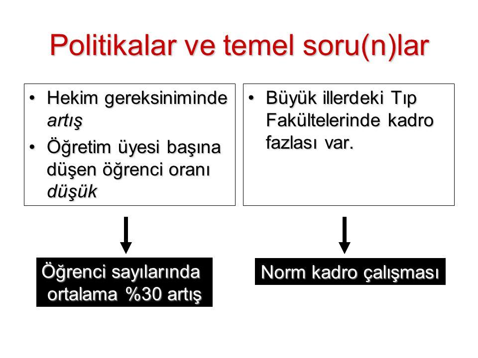 Politikalar ve temel soru(n)lar