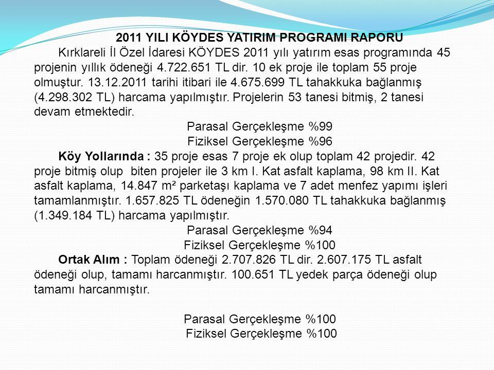 2011 YILI KÖYDES YATIRIM PROGRAMI RAPORU