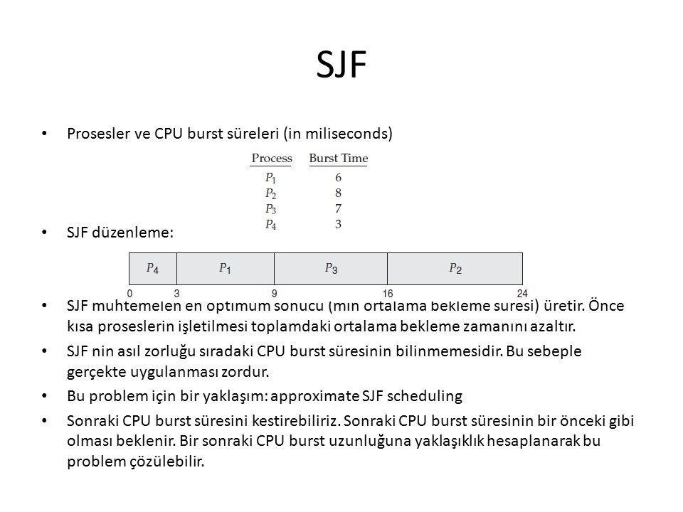 SJF Prosesler ve CPU burst süreleri (in miliseconds) SJF düzenleme: