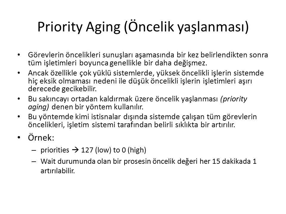 Priority Aging (Öncelik yaşlanması)