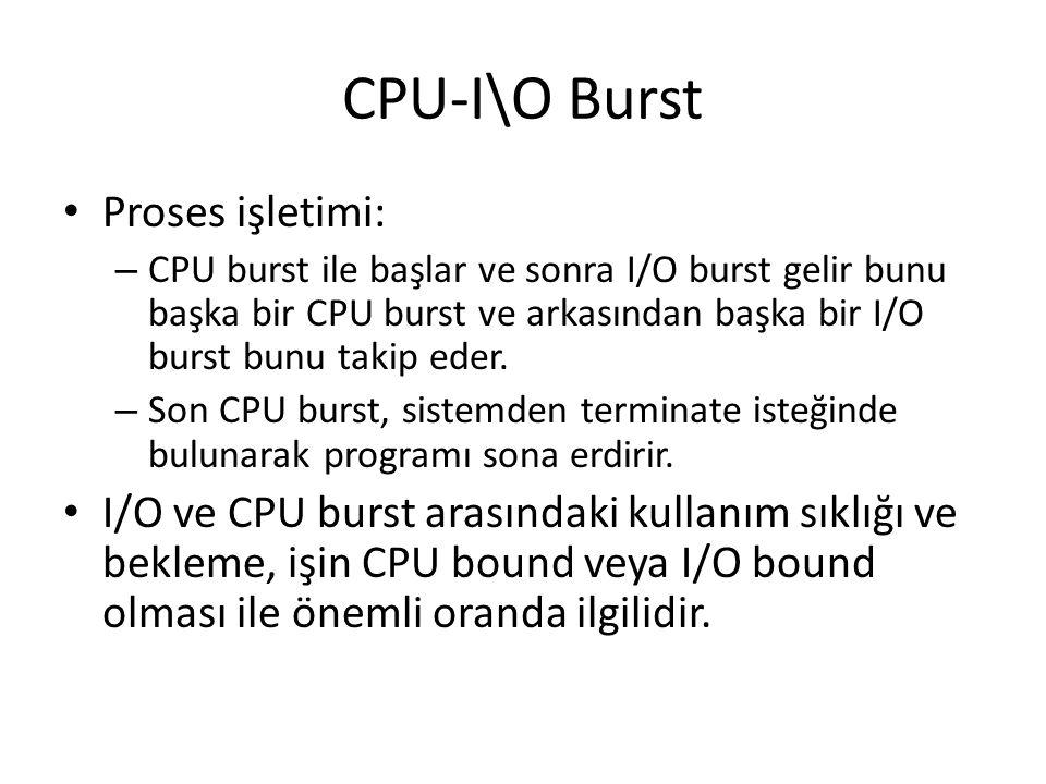 CPU-I\O Burst Proses işletimi: