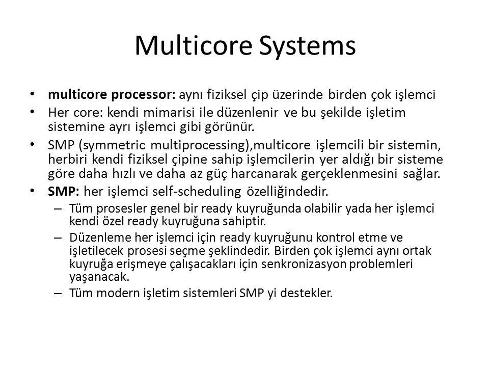 Multicore Systems multicore processor: aynı fiziksel çip üzerinde birden çok işlemci.